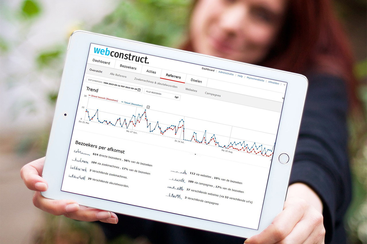Webconstruct Analytics